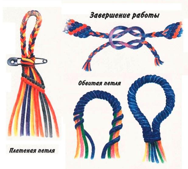 Узлы для плетения фенечки