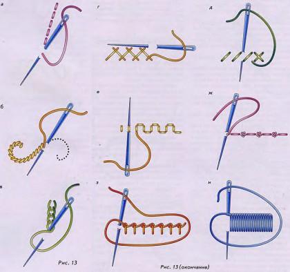 виды швов в вышивке