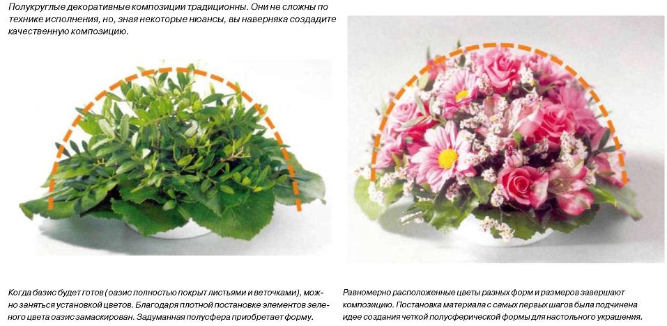 Как сделать композиции в оазисе для цветов