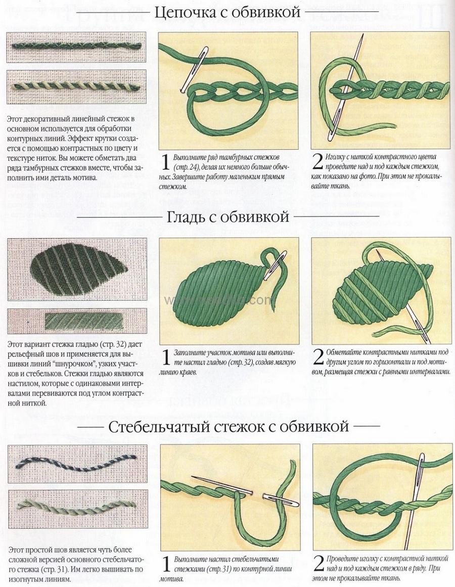 Схема вышивок нитками мулине 793