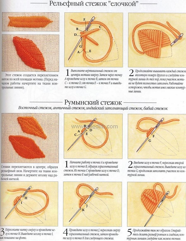 Вышивка гладью для начинающих пошаговое схемы