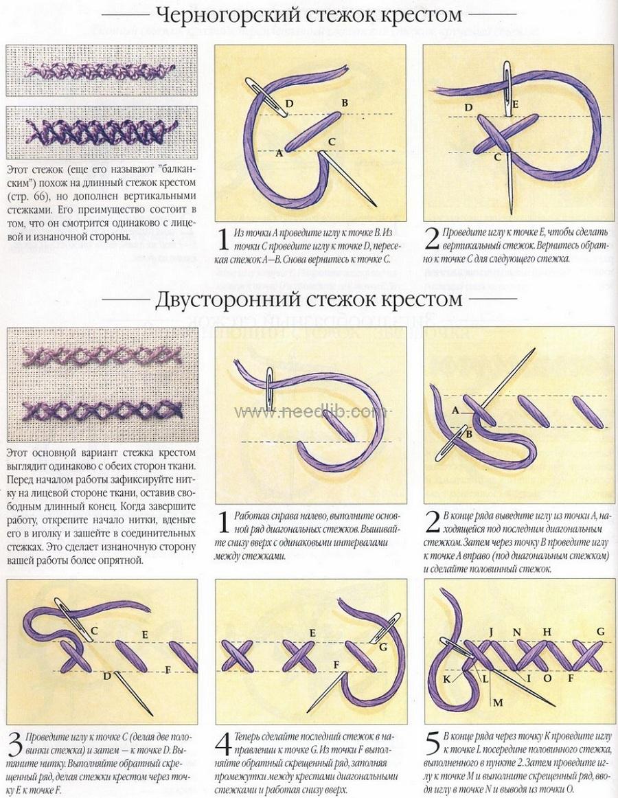 Как правильно делать стежки в вышивке крестом