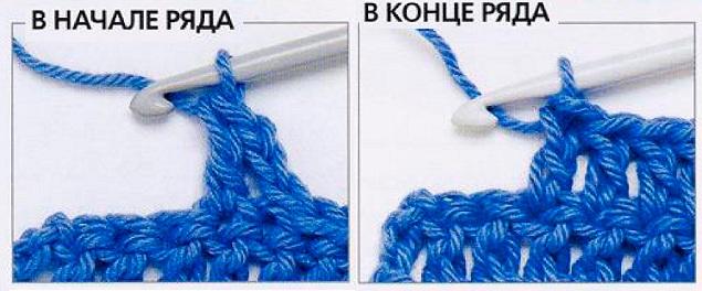 Начало и конец ряда при вязании