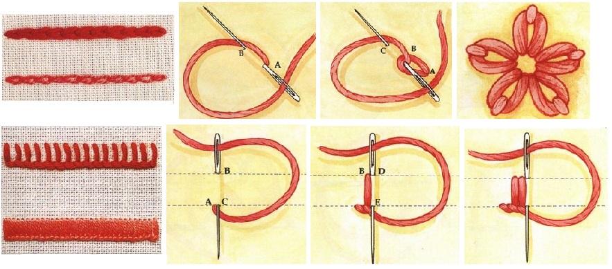 Швы для вышивки мулине