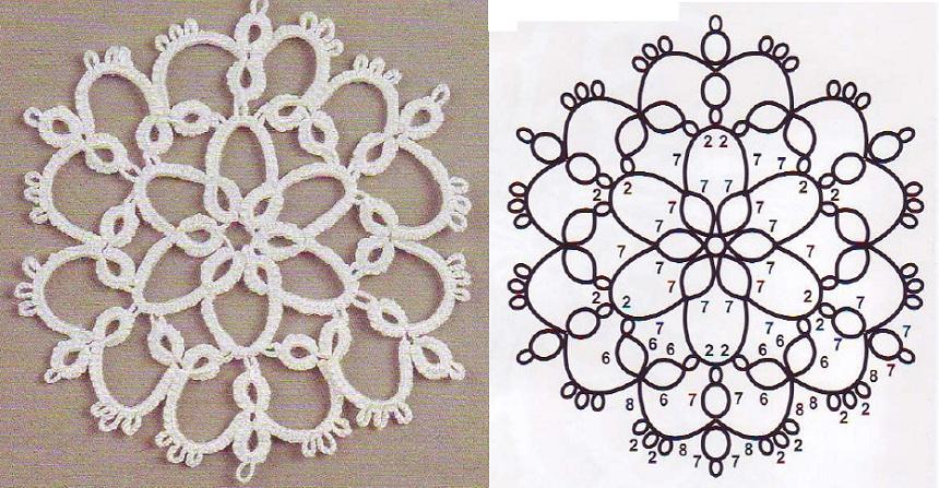 Схема цветок фриволите