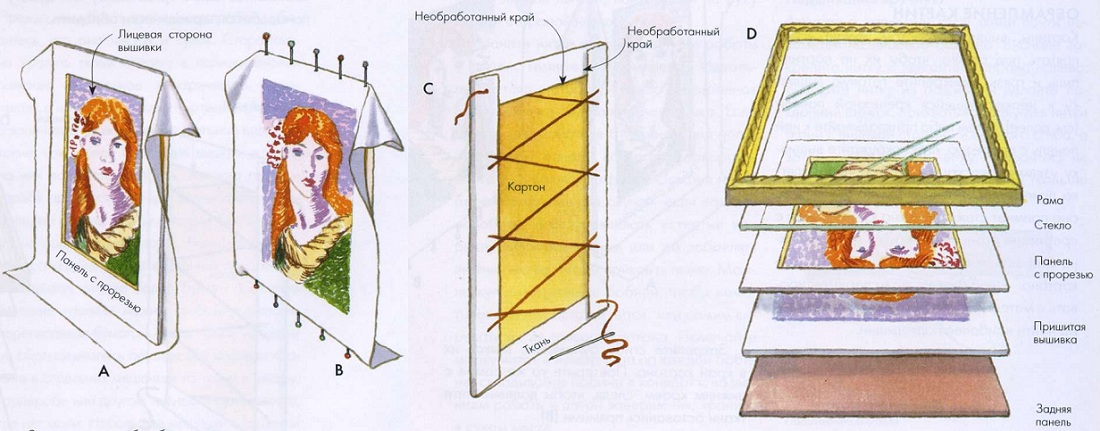 Как вставить вышивку в готовую рамку 19