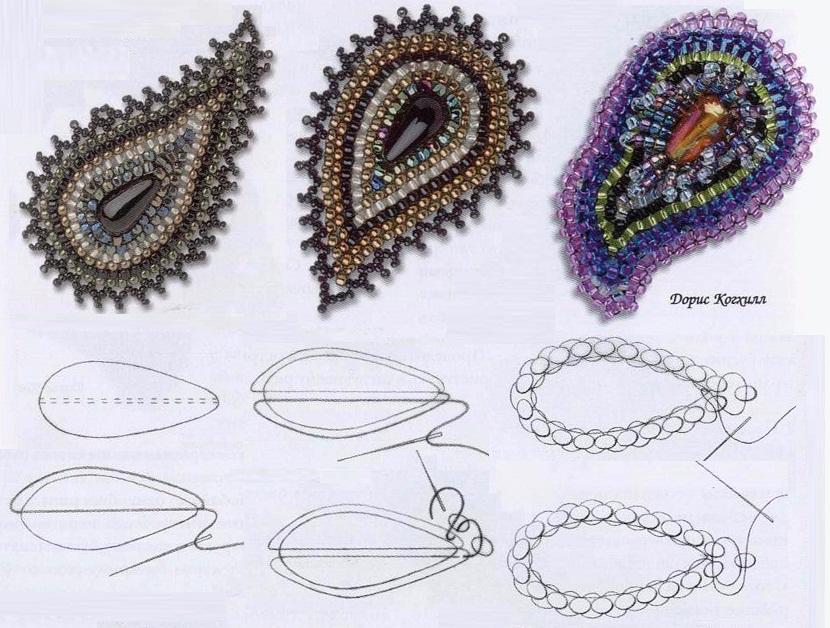 Огурцы схема для вышивки