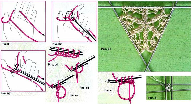 Уроки вязания по схеме