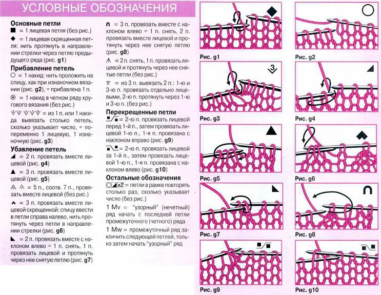 Что такое накид петля в вязании 73