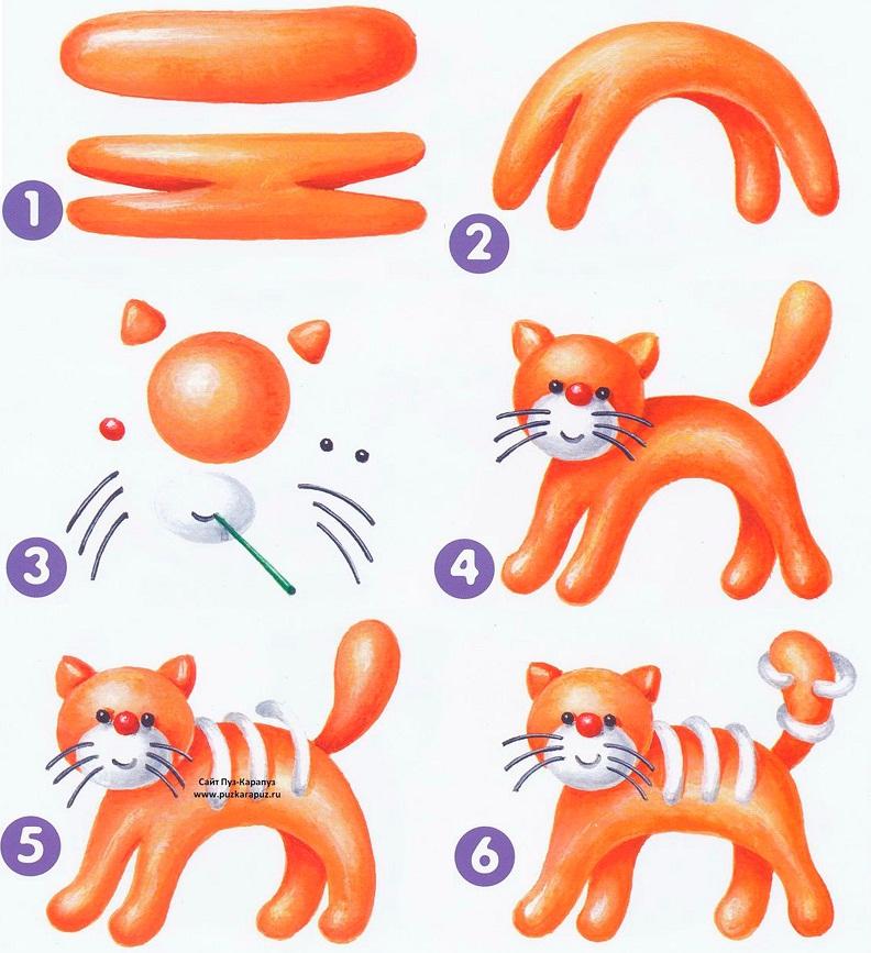 Как сделать тигра из теста фото 68