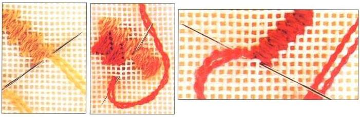 Виды канвы для вышивок 682
