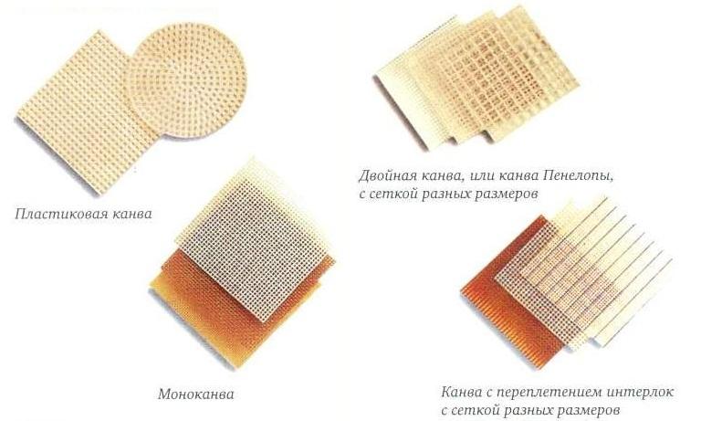 Виды канвы для вышивок 566