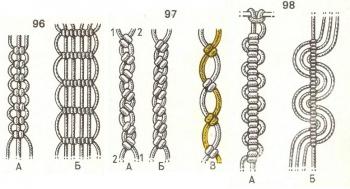 репсовые узлы