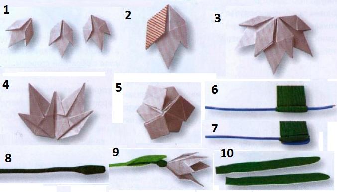 Как сделать бумажный подснежник - Mobblog.ru