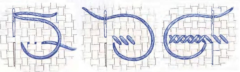 Вышивка крестом для начинающих счетный крест