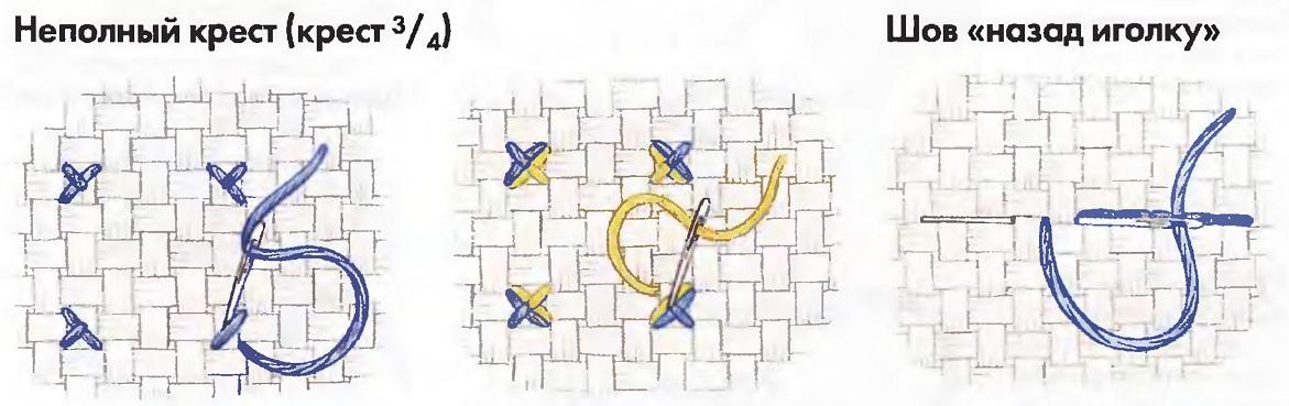 стежок 3/4 крестом