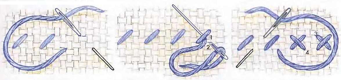 Вертикальный крест на вышивке