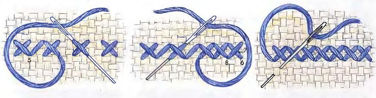 Основы для вышивки крестиком