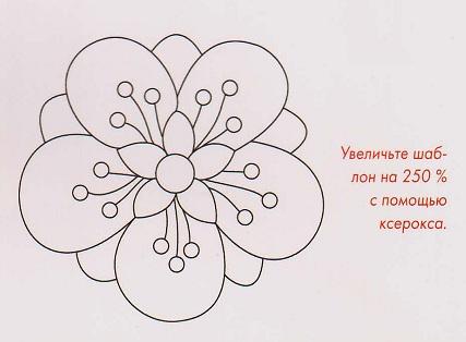 Обустройство съезда на участок Форум - FORUMHOUSE 36