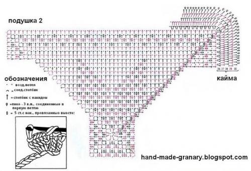 Вяжем подушки крючком схемы