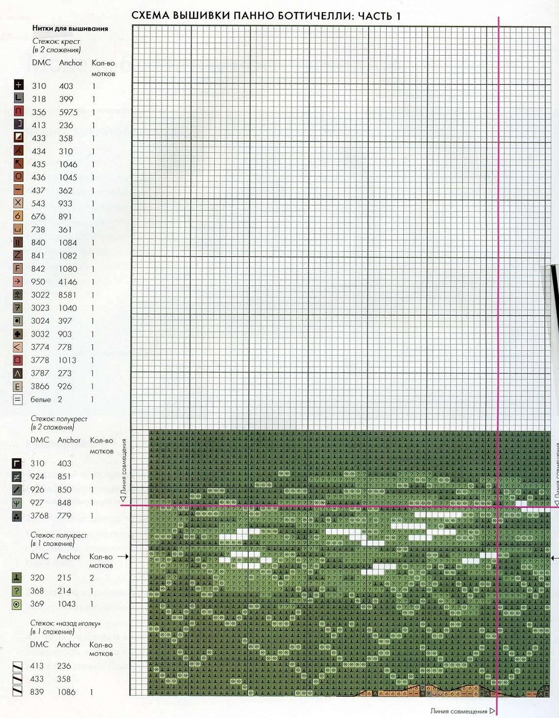 схема для вышивки крестом рождение венеры