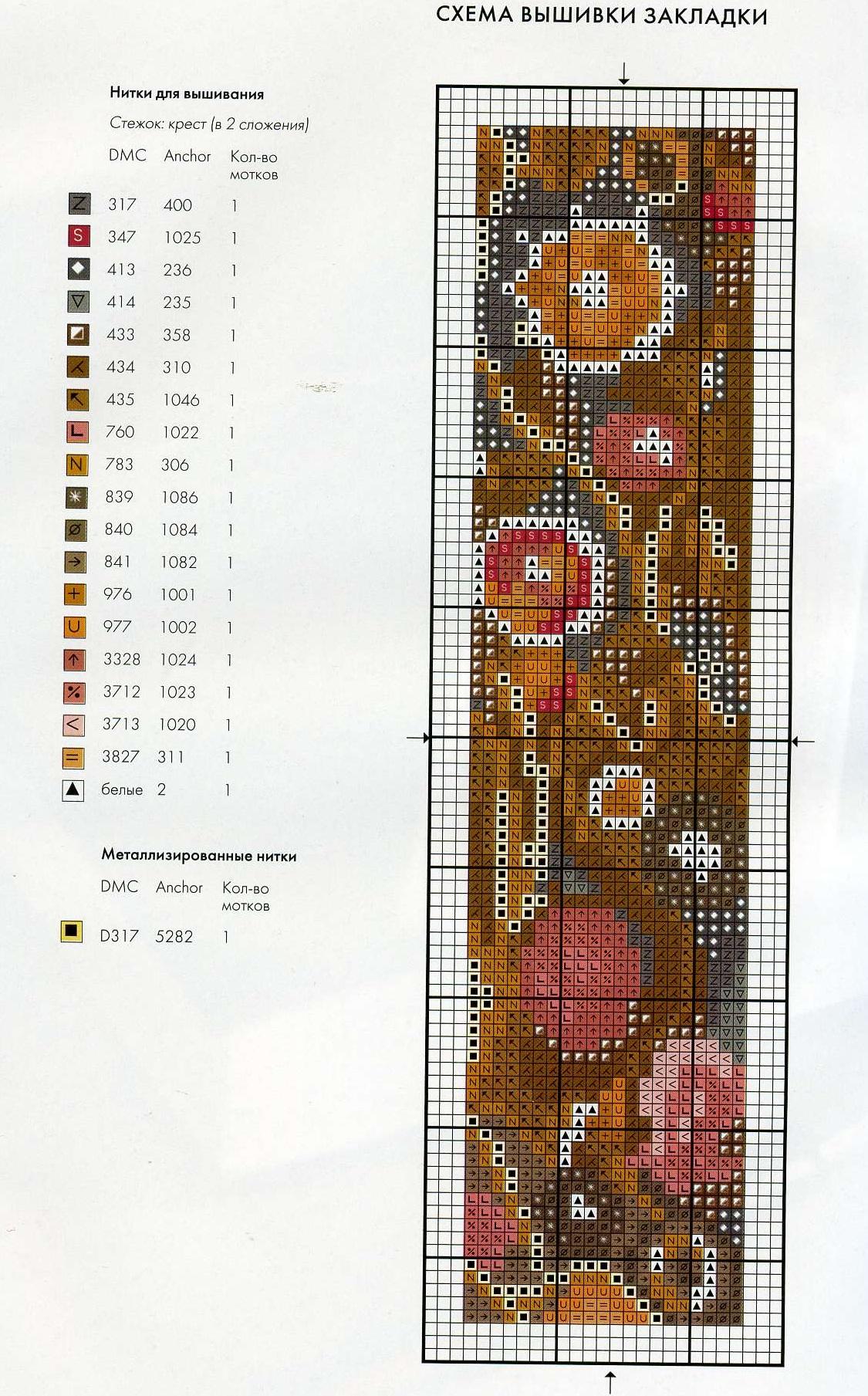 Схемы вышивки для закладок