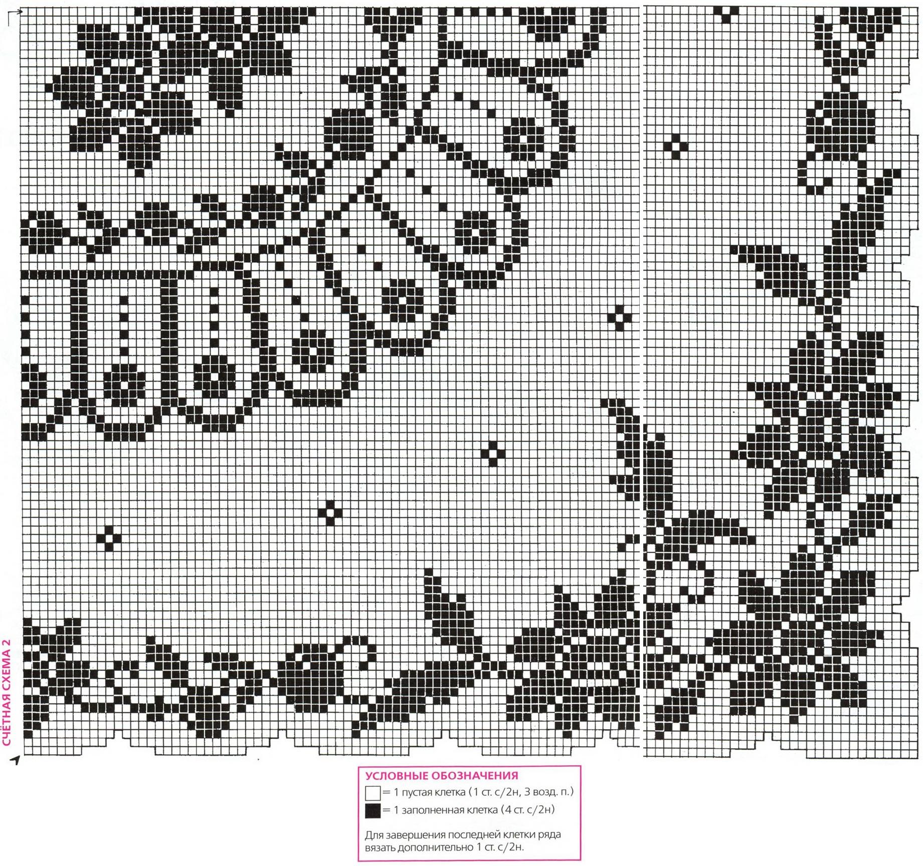 Филейное вязание крючком квадратные салфетки фото схемы
