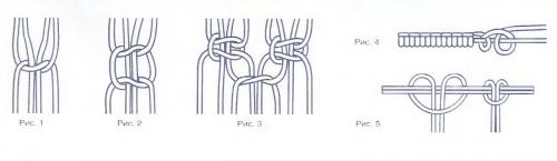 Схема для макраме