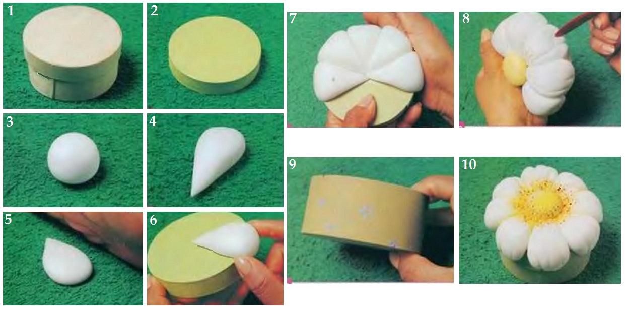 Как сделать ромашку пошагово