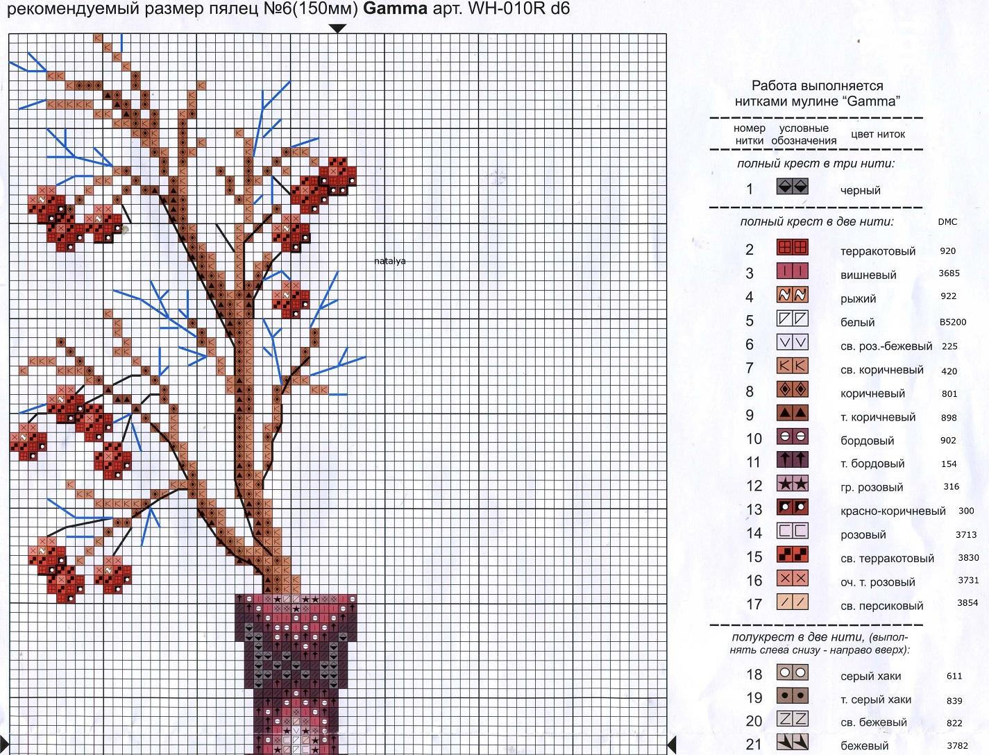 Вышивка крестом схема простое дерево Скачайте схемы Картина «Денежное дерево вид