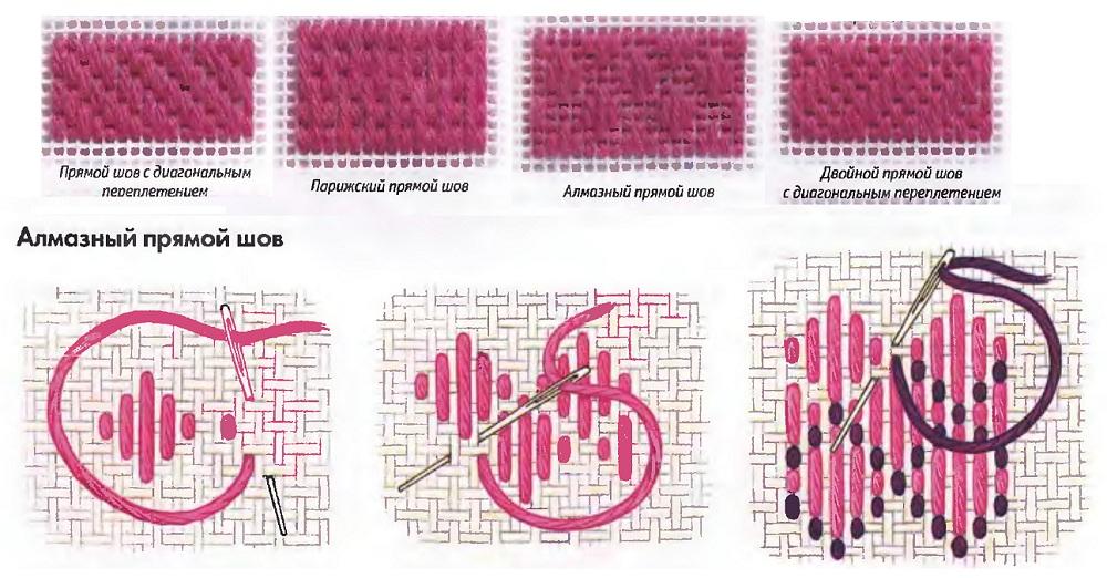 Конспект по вязанию крючком вязание квадрата 39