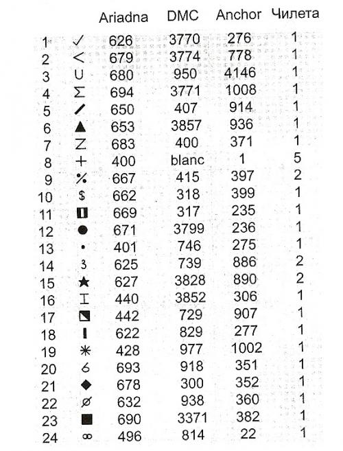 Что означают схемы для вышивки 521