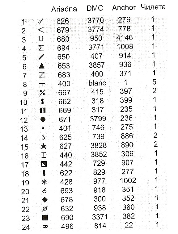 Вышивка крестом обозначение цветов