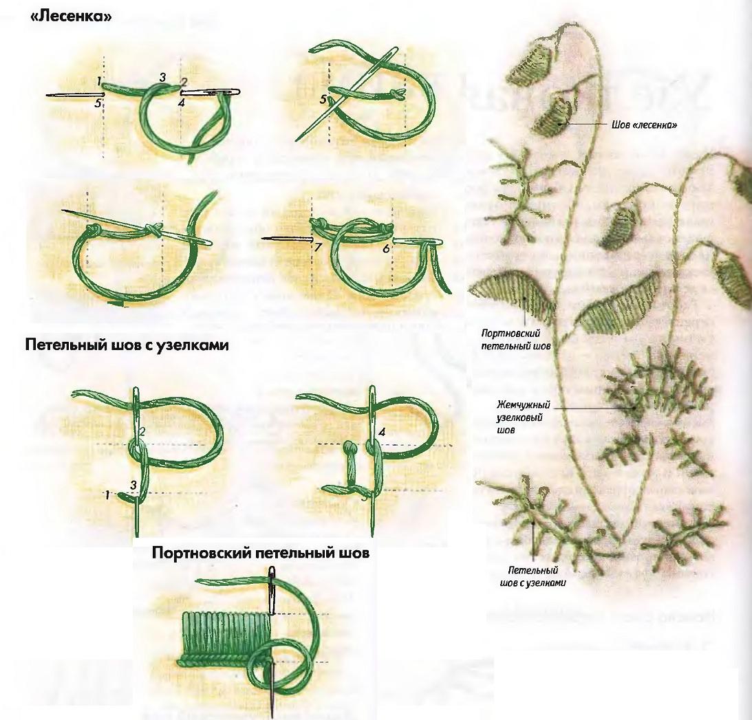 Вышивка узелковым швом
