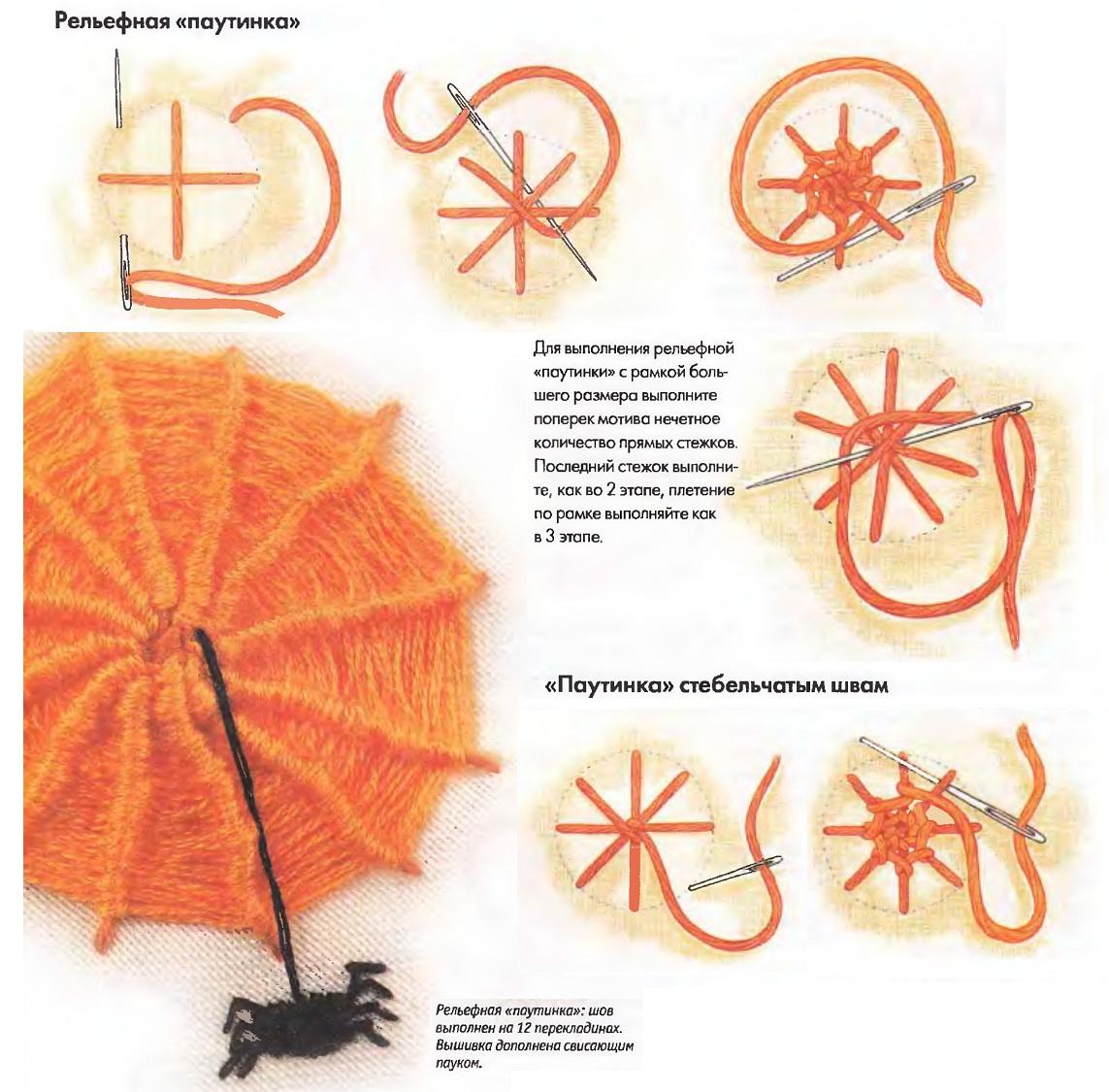 Розочка паутинка в вышивке