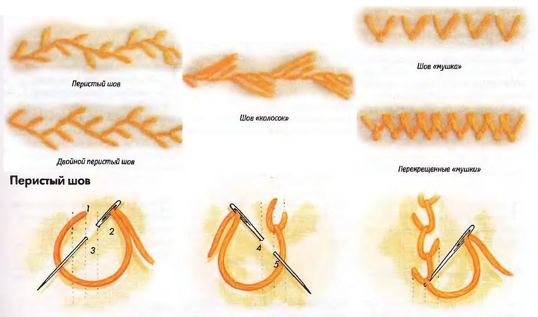 Вышивка гладью виды швов 2