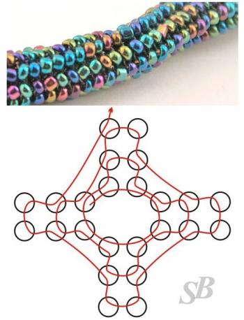 плетение ндебеле