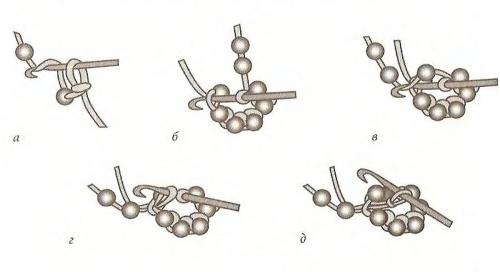 пошаговая схема вязания шнура из бисера