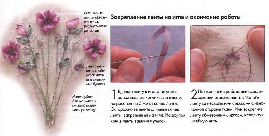 Вышивка закрепление ленты
