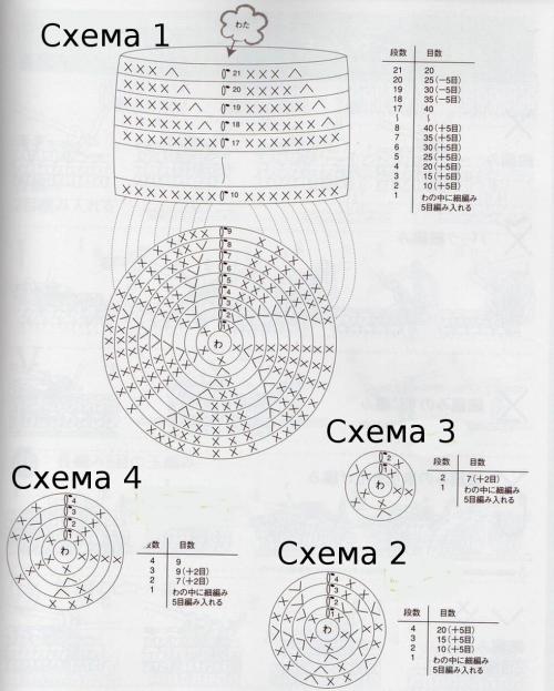 Схема вязания крючком совы амигуруми крючком