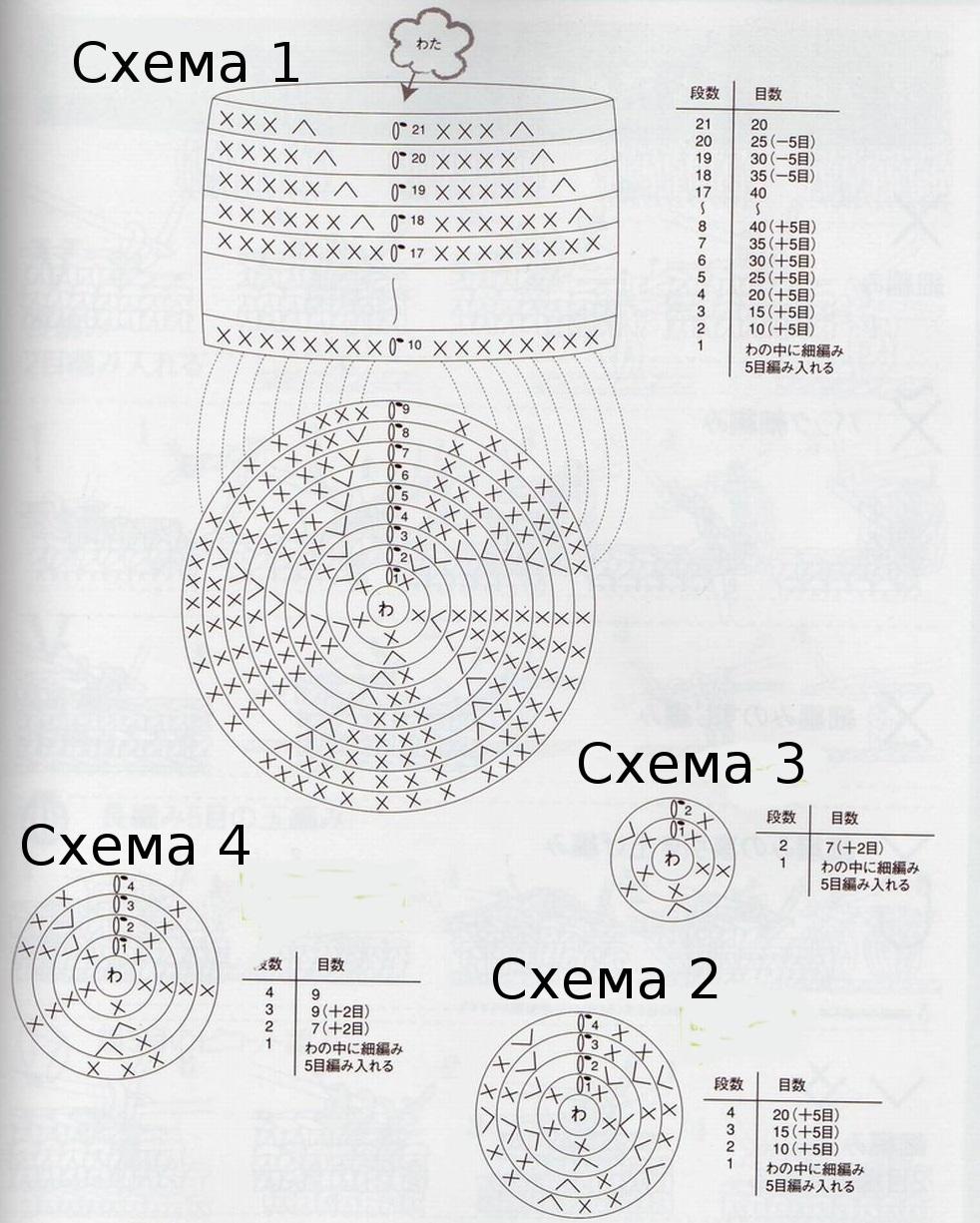 Вязание крючком совы амигуруми схема