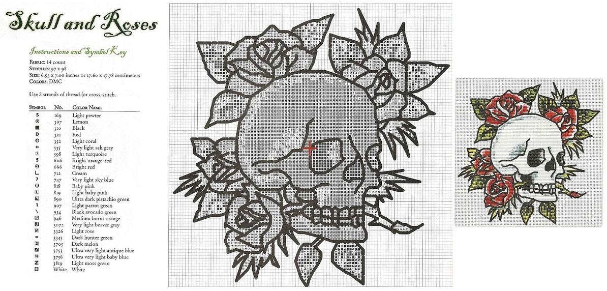 Вышивка черепа крестиком
