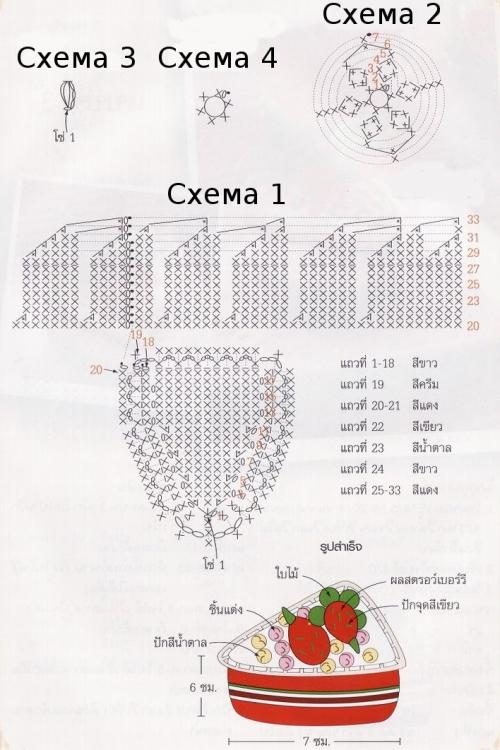 Схема торта связанная крючком