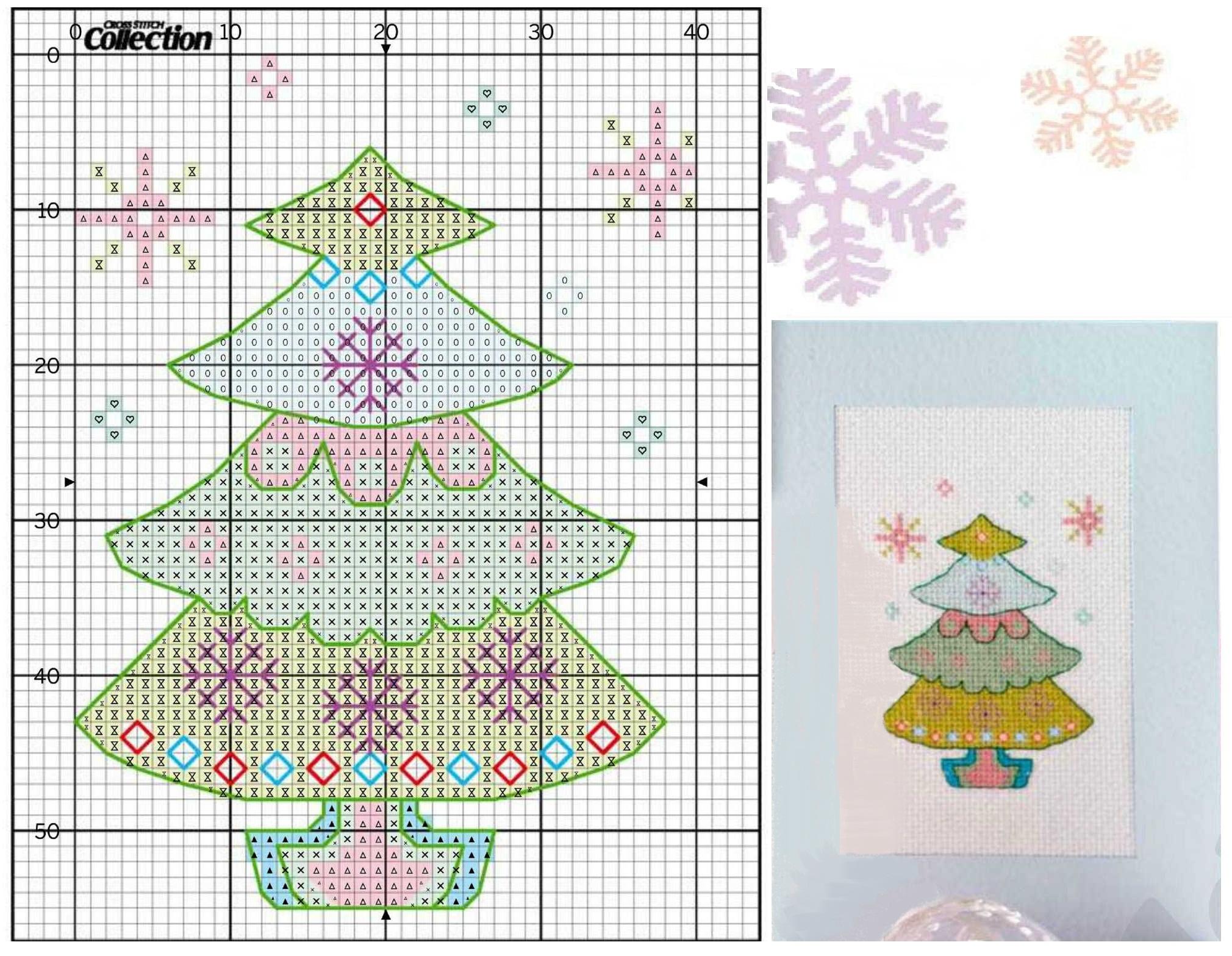 Схемы вышивка крестом на новогодние открытки