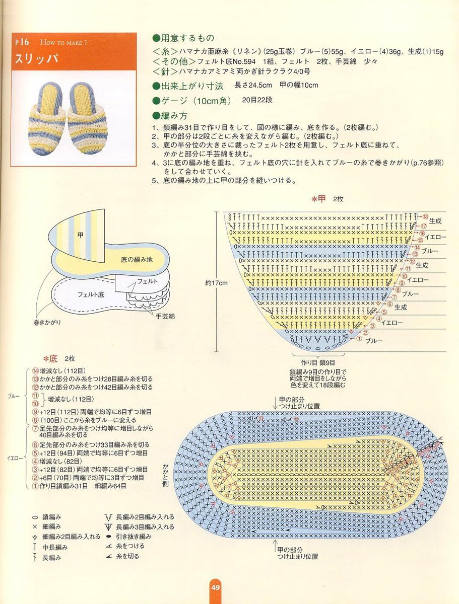 Схема вязания крючком стельки для тапочка