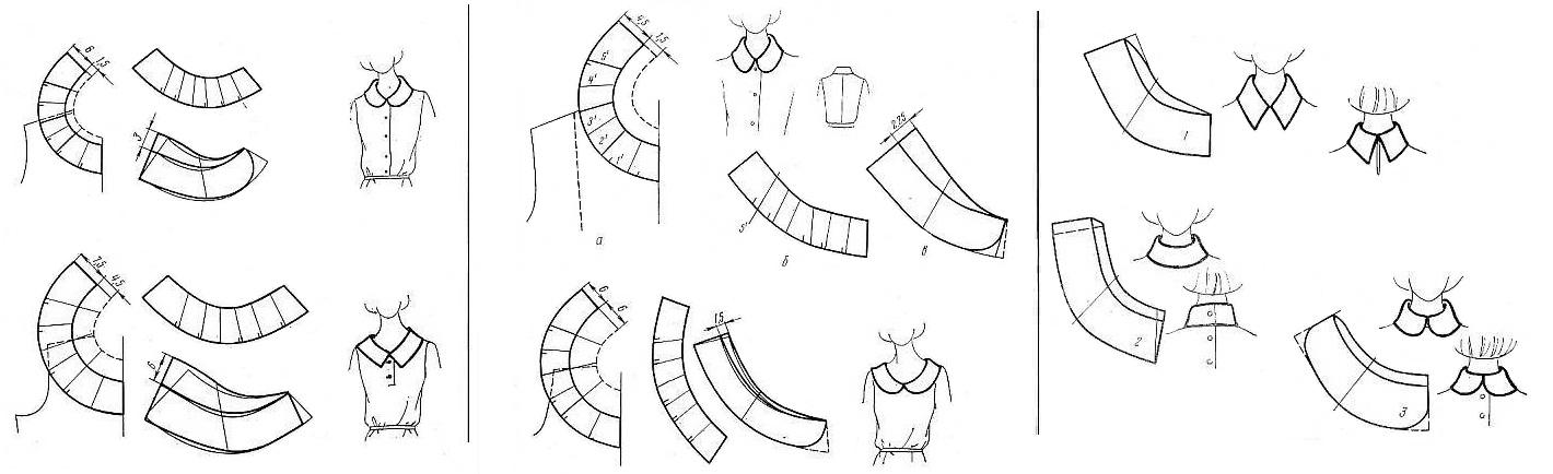 Как правильно сшить воротник для платья 239