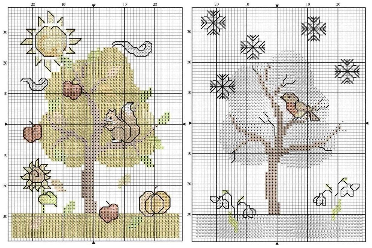 Схемы вышивки «деревья» - Вышивка крестом Вышивка крестом схема простое дерево