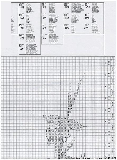 красивые ирисы, картина, дорожка, скачать бесплатно схемы для вышивки крестом, простая сха для вышивки крестиком, ирис, ирисы, цветы, птички, птицы, синичка