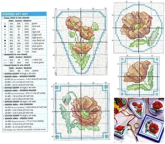 Схемы вышивки крестом по размерам